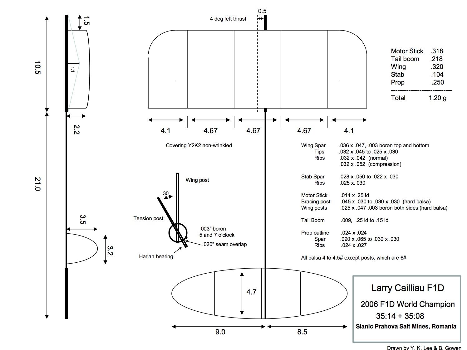 Indoor free flight pdf