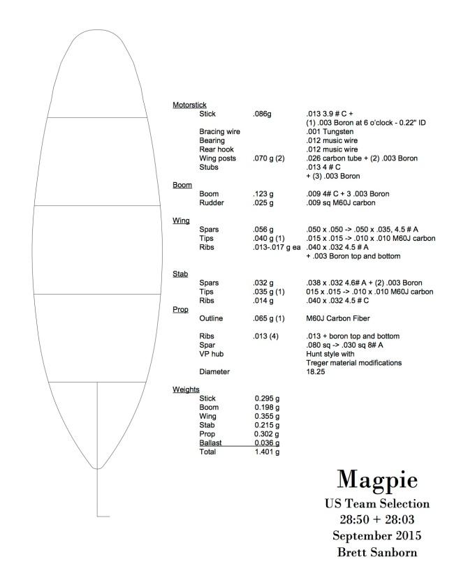 Magpie p.2