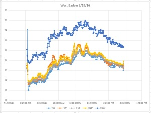WB3-19-16