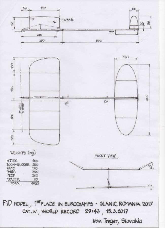 F1D model 001