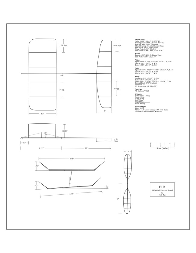 Cat II F1R 4.19 INAV